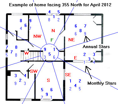 april-2012-flying-star-chart