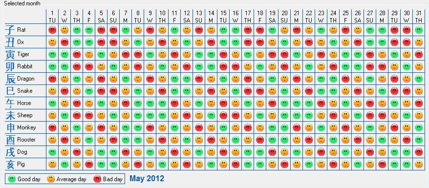 May 2012 Tong Shu Almanac