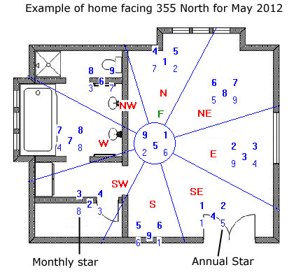 may-2012-flying-star-chart