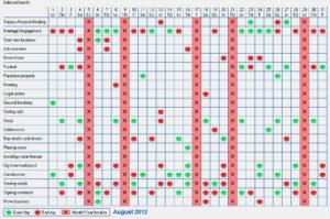 August 2012 Almanac