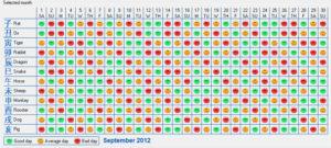 September 2012 tong shu almanac faces