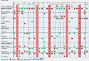september 2012 tong shu almanac