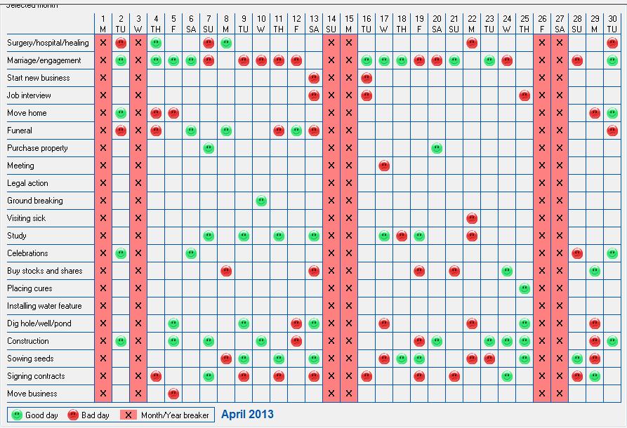 April 2013 Monthly Tong Shu Almanac