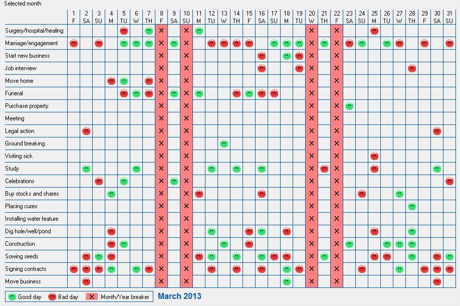 March 2013 Tong Shu Almanac