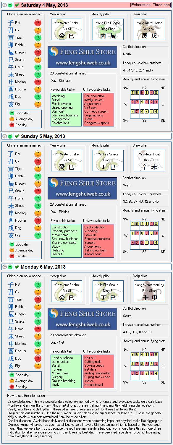 Tong Shu Almanac for Saturday 4th - Monday 6th May 2013