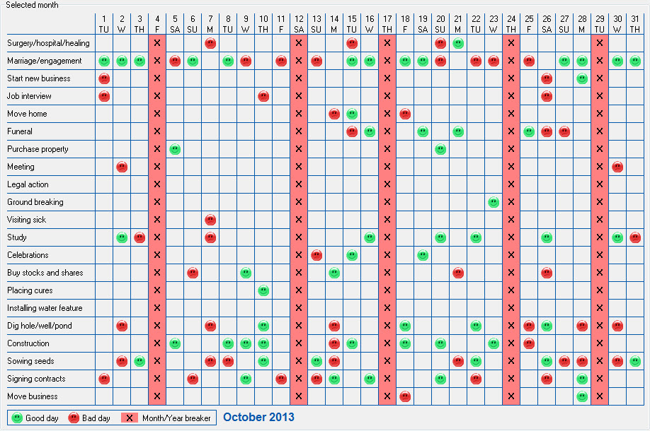 October 2013 Tong Shu Almanac