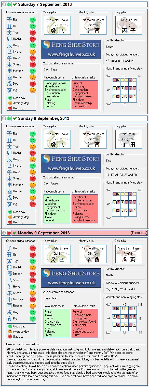 Tong Shu Almanac for Saturday 7th - Monday 9th September 2013