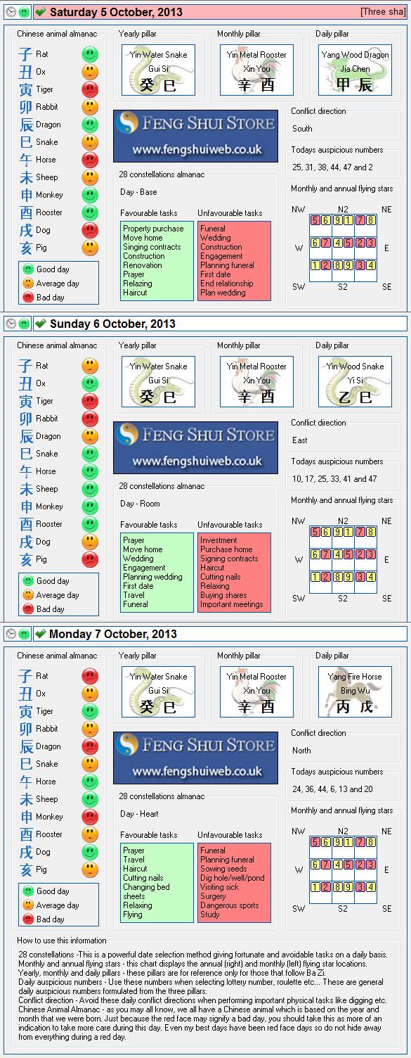 Tong Shu Almanac for Saturday 5th - Monday 7th October 2013
