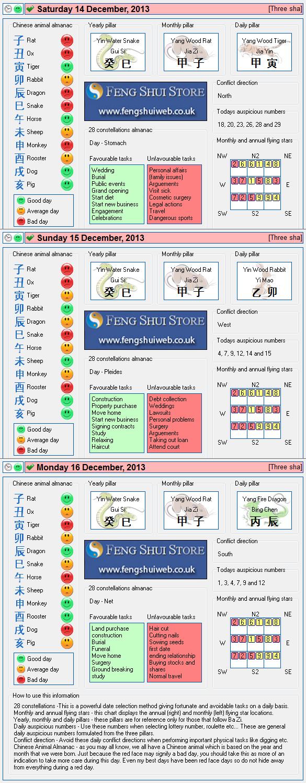 Tong Shu Almanac for Saturday 14th - Monday 16th December 2013