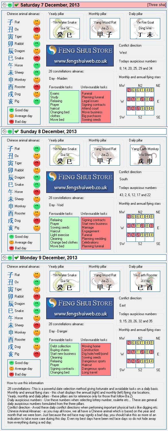 Tong Shu Almanac for Saturday 7th - Monday 9th December 2013
