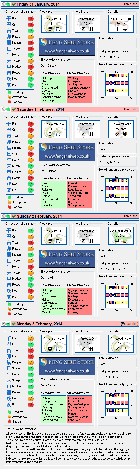 Tong Shu Almanac for Friday 31st January - Monday 3rd February 2014
