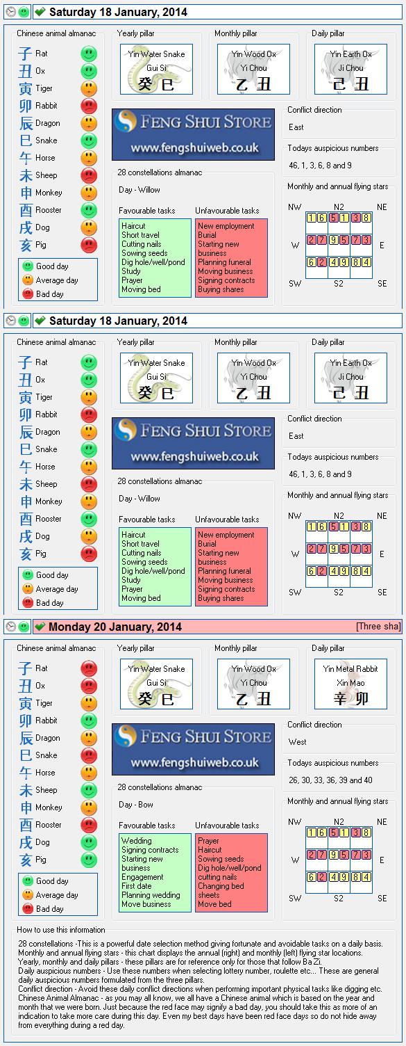Tong Shu Almanac for Saturday 18th - Monday 20th January 2014