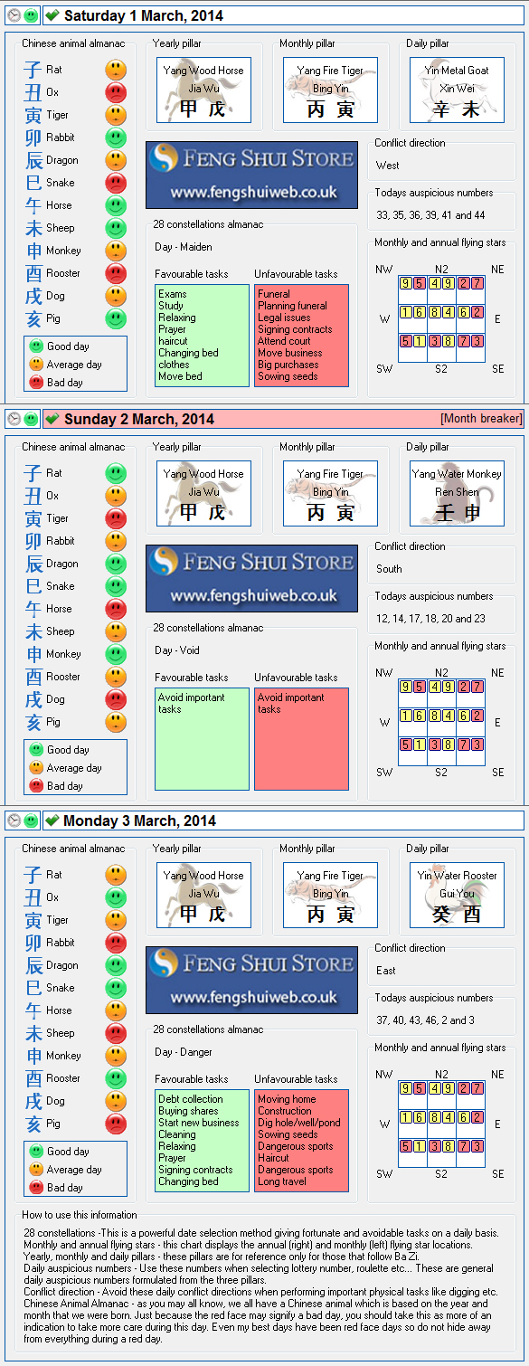 Tong Shu Almanac for Saturday 1st - Monday 3rd March 2014