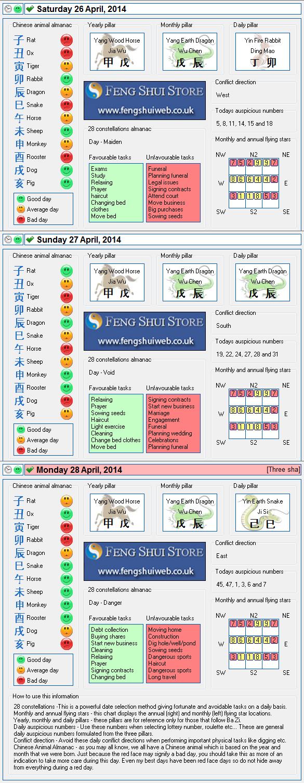 Tong Shu Almanac for Saturday 26th - Monday 28th April 2014
