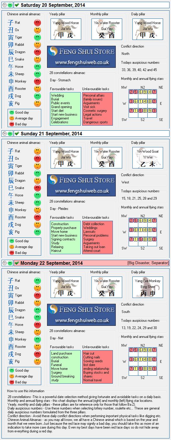Tong Shu Almanac for Saturday 20th - Monday 22nd September 2014