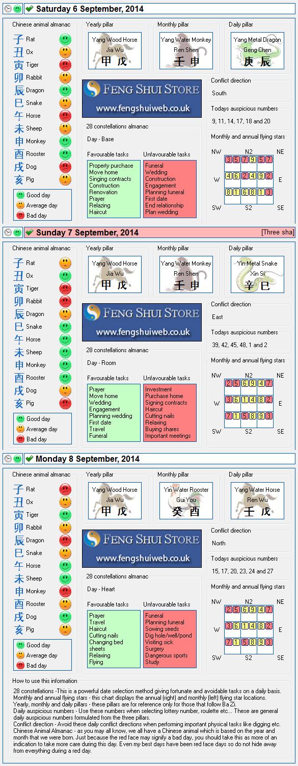 Tong Shu Almanac for Saturday 6th - Monday 8th September 2014