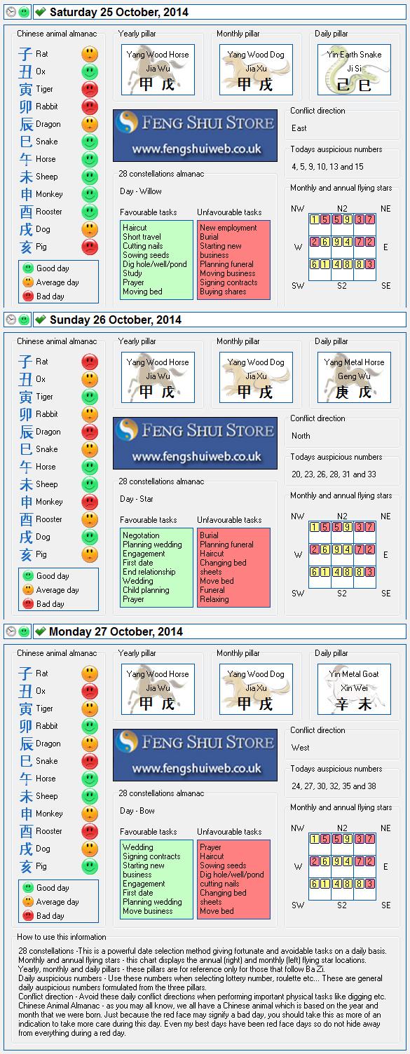 Tong Shu Almanac for Saturday 25th - Monday 27th October 2014