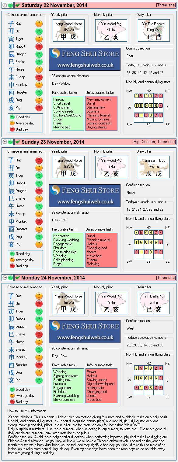 Tong Shu Almanac for Saturday 22nd - Monday 24th November 2014