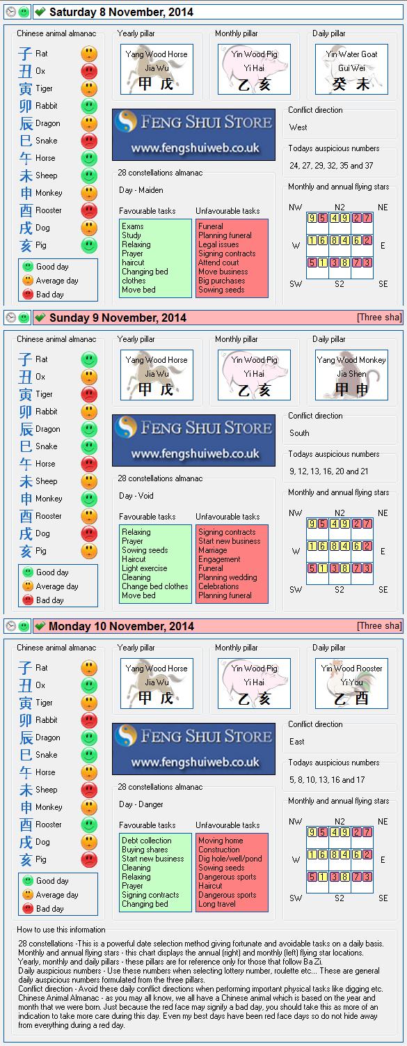 Tong Shu Almanac for Saturday 8th - Monday 10th November 2014