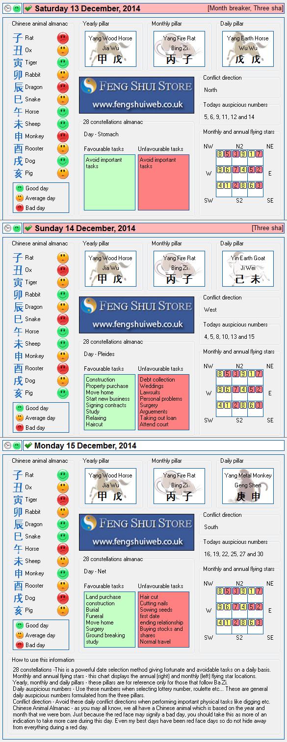 Tong Shu Almanac for Saturday 13th - Monday 15th December 2014