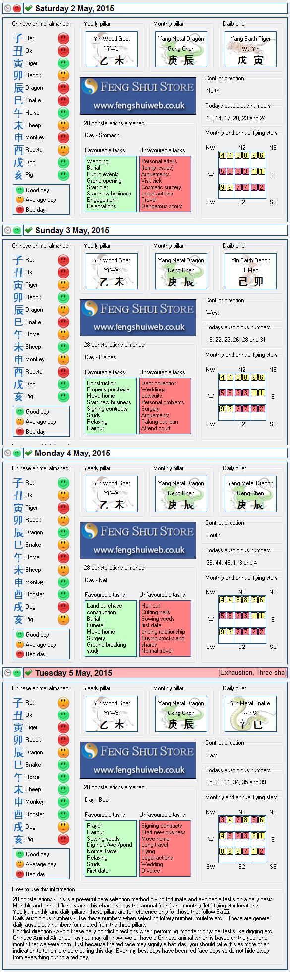 Tong Shu Almanac for Saturday 2nd - Tuesday 5th May 2015
