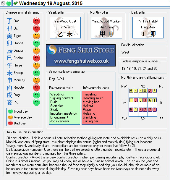 Tong Shu Almanac for Wednesday 19th August 2015