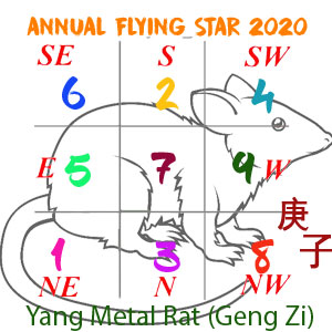 2020-Flying-Star-chart-for-