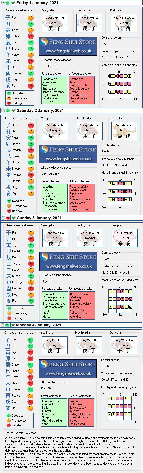 Tong Shu Almanac for Friday 1st - Monday 4th January 2021