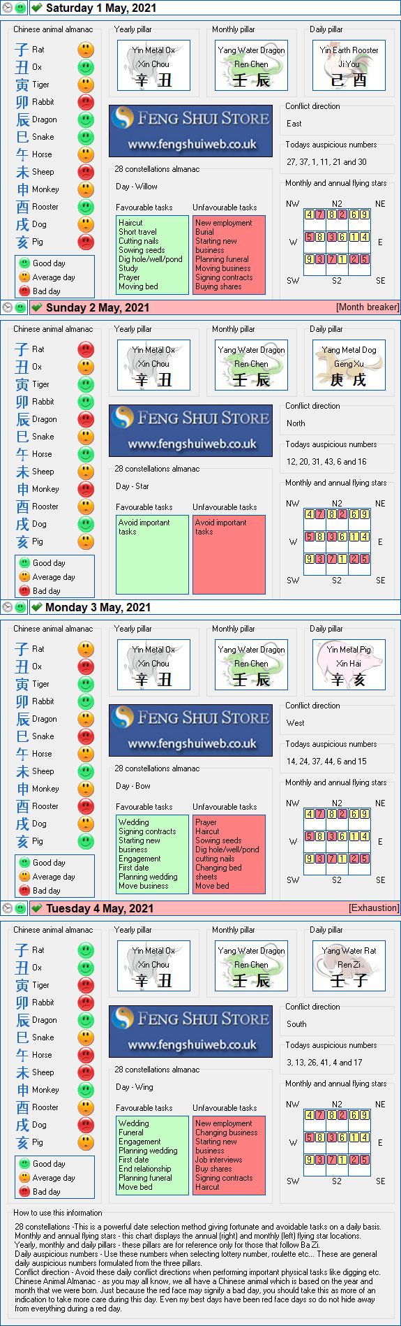 Tong Shu Almanac for Saturday 1st -Tuesday 4th May 2021